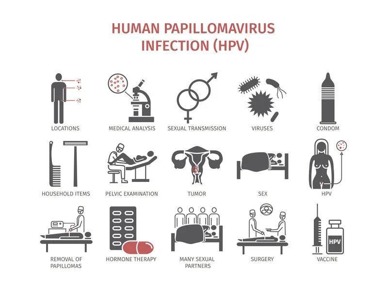 国产HPV疫苗要来了,集美们约吗?