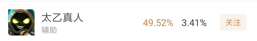王者荣耀S13版本最新消息:太乙真人胜率暴跌 后羿胜率直指峡谷之巅