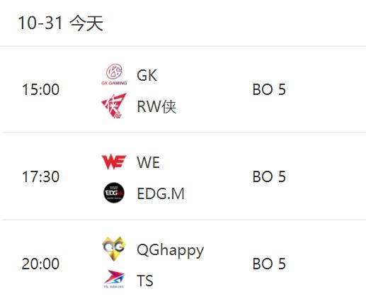 王者荣耀KPL秋季赛第八周赛事前瞻:东西部第四场对决 谁将为主正名?