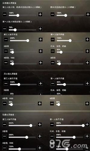 和平精英无双灵敏度推荐 陀螺仪键位设置图