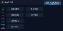s13赛季王者荣耀蔡文姬玩法攻略,蔡文姬技能使用技巧