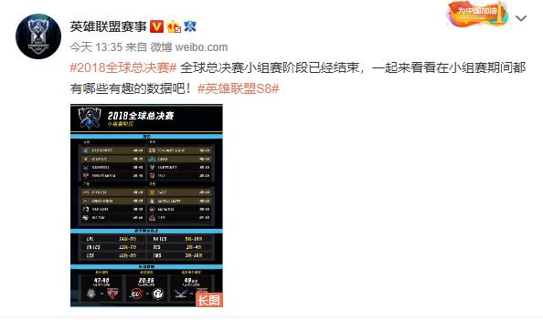 英雄联盟S8全球总决赛趣味数据:Uzi史上300杀第一人