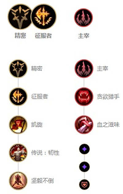 lols10炼金术士辛吉德10.5版本出装及符文天赋攻略