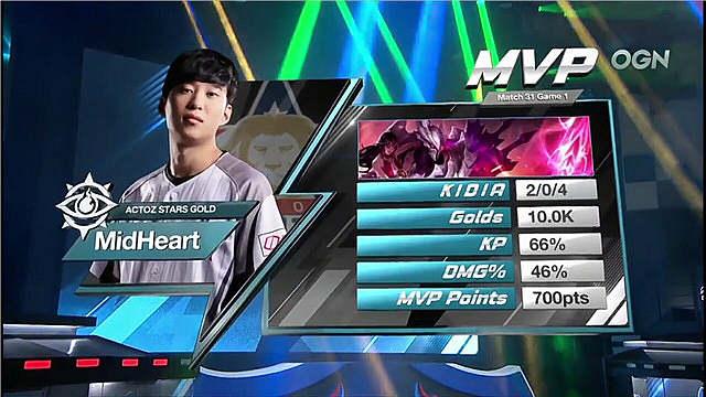 王者荣耀KRKPL常规赛第31场快讯:ATZ一分遗憾负于MVP,虞姬、干将成为焦点