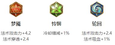 王者荣耀S13钟馗中单秒人出装推荐,钟馗五级铭文搭配
