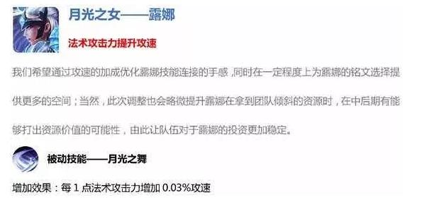 王者荣耀s13赛季11.22正式服调整的11位英雄介绍:李白、王昭君即将崛起,沈梦溪大幅削弱!
