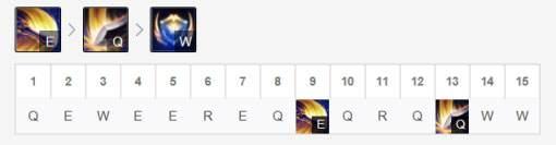 LOL德玛西亚之力盖伦上单玩法_S8德玛天赋符文出装加点版本解析打发技巧攻略