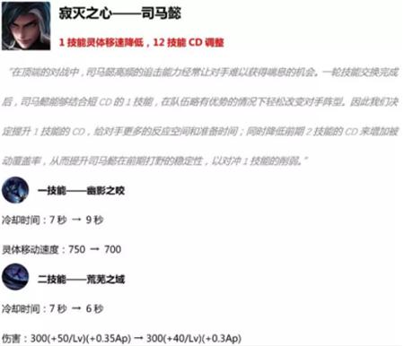 王者荣耀S15司马懿技能解析 操作技巧解密