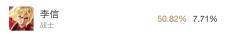 S14高端局边路李信出装及铭文攻略:相信你能在排位赛中叱咤风云