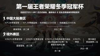 王者荣耀KPL季后赛BP规则大改 网友:干脆改成娱乐大乱斗得了