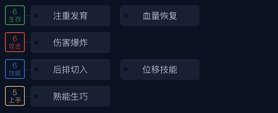 王者荣耀赵云怎么克制?对抗s13赵云的技巧有哪些?