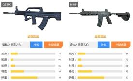 和平精英QBZ95和M416哪个好 对比分析攻略
